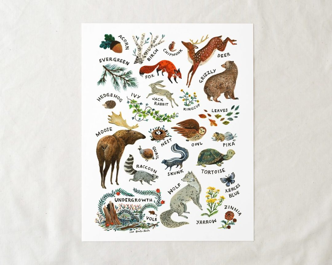 Woodland Alphabet Nursery Art Print